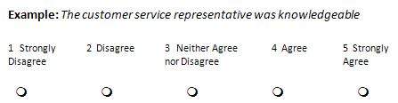 Graphic of example question using the Likert scale.